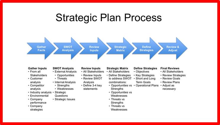 indrek saul ettevõtete strateegiline juhtimine